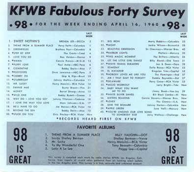 Fab 40 Survey - April 16, 1960
