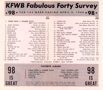 Fab 40 Survey - April 9, 1960